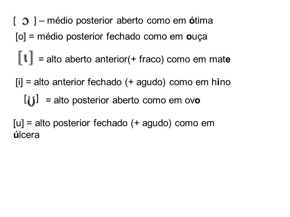 [ ] – médio posterior aberto como em ótima. [o] = médio posterior fechado como em ouça. = alto aberto anterior(+ fraco) como em mate.